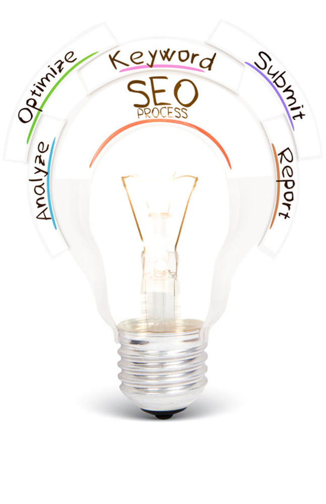 TerBush Creative llc - Search Engine Optimization - SEO